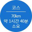 코스 70km 약 1시간 40분 소요